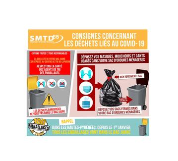 Consignes concernant les déchets liés au COVID-19